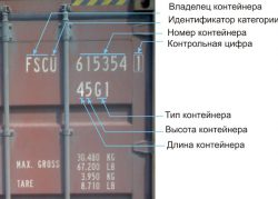 В буквенных и цифровых надписях на контейнере зашифрованы владелец, категория груза, тип и габариты крупногабаритной тары.