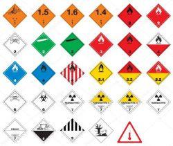 В таблице отражена только часть знаков, относящихся к основным группам опасностей.