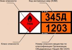Знак опасности сопровождается кодированными знаками, предназначенными для таможни, международных спасательных служб.