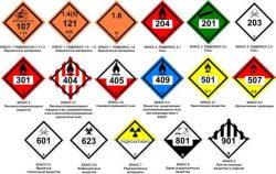 Классы и подклассы опасных грузов на предупредительных знаках выделяются цветом, пиктограммами, штриховкой.