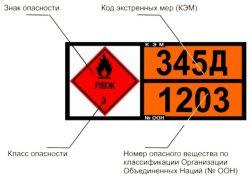 На схеме видны расположение основного знака опасности, цифровых и буквенных обозначений.