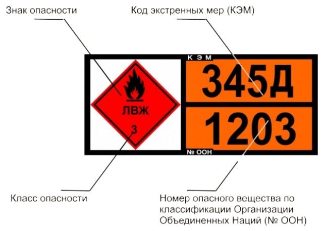 Маркировочный знак - маркировка опасных грузов - transportica.com