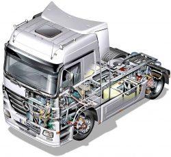 Техническое устройство грузовика.