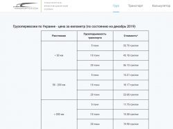 Примерные тарифы на грузоперевозки по Украине.